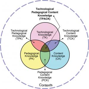 TPACK-new-3